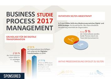 Link zu Digitalisierung von Prozessen in Unternehmen Infografik