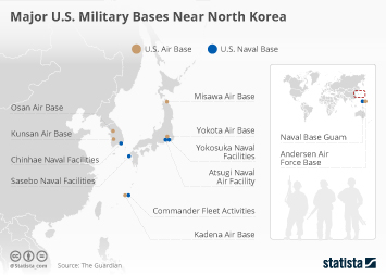 Infographic - Major U.S. Military Bases Near North Korea