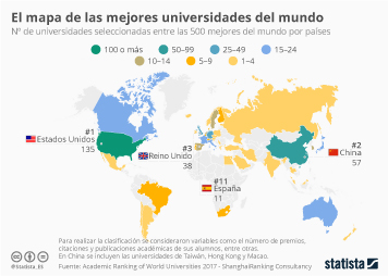 Infografía - España, no tan mal parada en el 'Ranking de Shanghai'