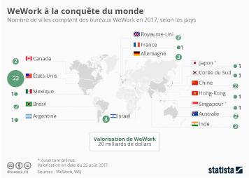 Infographie - WeWork à la conquête du monde