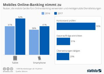 Infografik - Online-Banking auf mobilen Endgeraeten legt zu