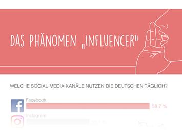 Infografik: Influencer – die virale Macht | Statista