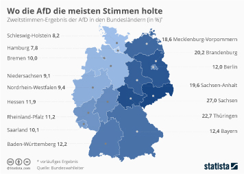 Infografik: Wo die AfD die meisten Stimmen holte | Statista