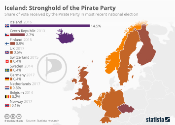Link to Iceland Infographic - Iceland: Stronghold of the Pirate Party Infographic