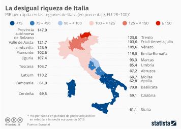 Infografía - La desigual riqueza de las regiones en Italia