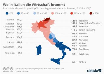 Infografik: Wo in Italien die Wirtschaft brummt   Statista