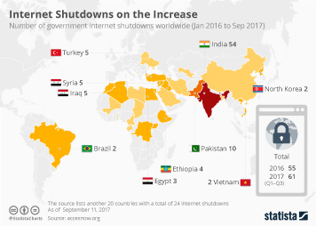 Infographic - Internet Shutdowns on the Increase Worldwide