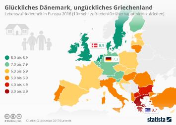 Infografik: Glückliches Dänemark, ungückliches Griechenland | Statista