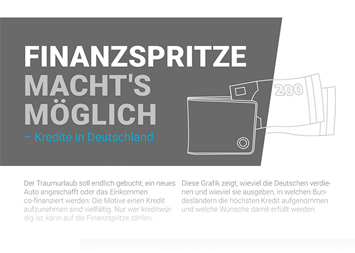 Infografik - Kredite in Deutschland