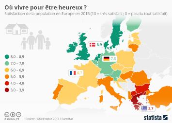 Infographie: Où vivre pour être heureux ?  | Statista