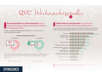 Infografik: Weihnachtsstudie von QVC und Statista | Statista
