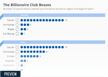 The Billionaire Club Bosses