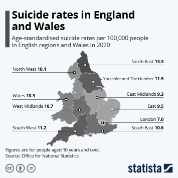 Suicide in the UK