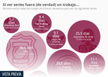 Infografía - Las series de mayor duración de la TV