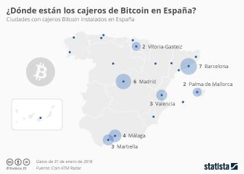Infografía - Las ciudades españolas con más cajeros de Bitcoin