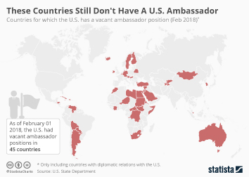 Infographic - These Countries Still Don't Have A U.S. Ambassador