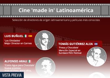 Infografía - Latinoamérica, cuna de cine