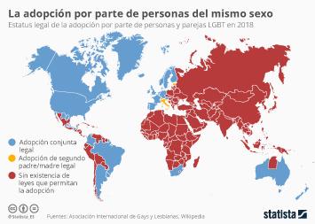 Infografía - África y Asia, las regiones más alejadas de la adopción entre personas del mismo sexo