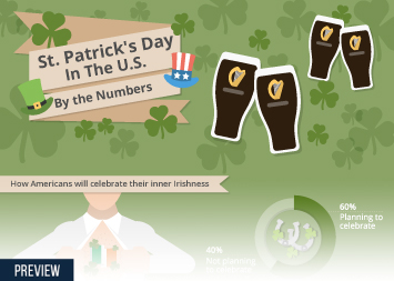 Infographic - St. Patrick's Day In The U.S. By the Numbers