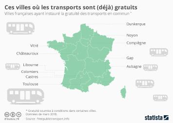 Infographie - Ces villes où les transports sont (déjà) gratuits