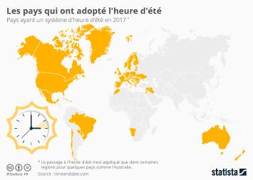 Infographie - Les pays qui ont adopté l'heure d'été