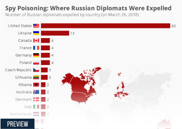 Infographic - Spy Poisoning: Where Russian Diplomats Were Expelled