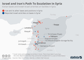 Infographic - Israel and Iran's Path To Escalation In Syria