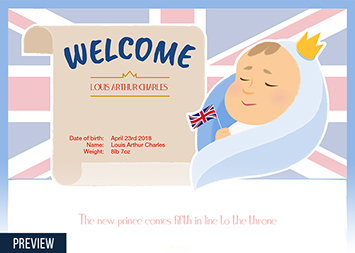Infographic - Welcoming The Royal Baby