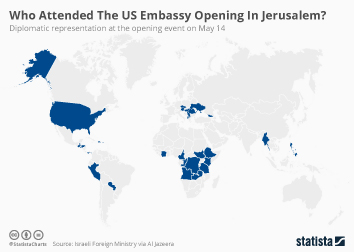 Infographic: Who Attended The US Embassy Opening In Jerusalem?  | Statista