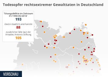 Infografik - Todesopfer rechter Gewalt in Deutschland seit 1990