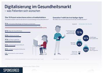 Infografik - Digitalisierung im Gesundheitsmarkt – was Patienten sich wünschen