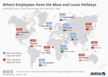 Infographic - Cities by average number of paid vacation days