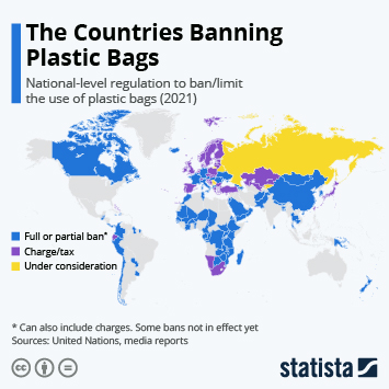The Countries Banning Plastic Bags