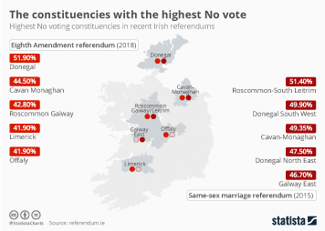 Infographic - The constituencies with the highest No vote