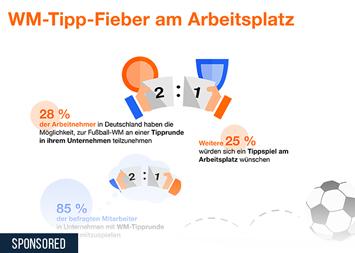 Infografik - Umfrage zu WM-Tipp-Spielen am Arbeitsplatz