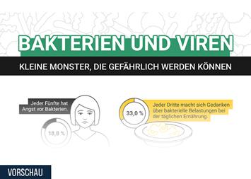 Infografik - Bakterien und Viren im Haushalt