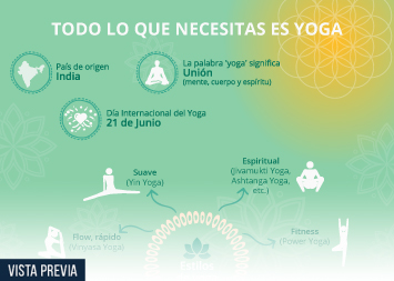 Infografía - La respuesta es yoga