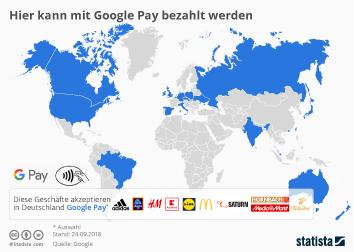 Infografik - Länder in denen mit Google Pay bezahlt werden kann
