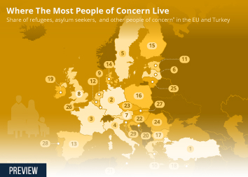 Infographic: Where The Most People of Concern Live | Statista