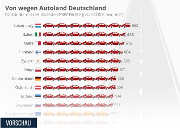 Pkw-Segmente Infografik - Von wegen Autoland Deutschland