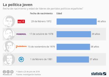Infografía - Un Emmanuel Macron para España