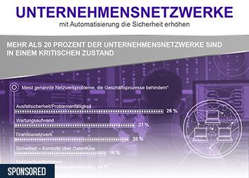 Infografik - Unternehmensnetzwerke – mit Automatisierung die Sicherheit erhöhen