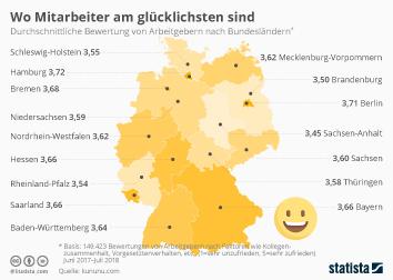 Infografik - Arbeitszufriedenheit in Bundesländern