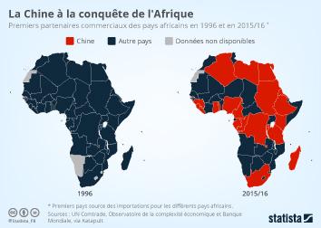 Infographie: La Chine à la conquête de l'Afrique | Statista