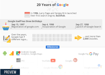Infographic - 20 Years of Google