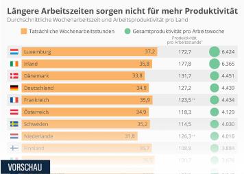 Infografik - Einstellung der Deutschen zur Mindestrente