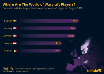 Infographic - Where Are The World of Warcraft Players