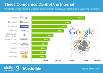 Infographic: These Companies Control the Internet | Statista