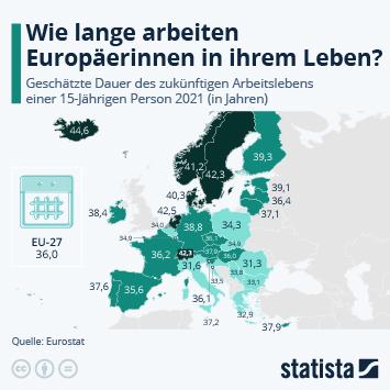 Infografik: Wie lange arbeiten die Europäer in ihrem Leben? | Statista