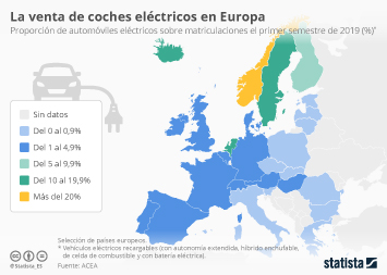 Infografía - Proporción de coches eléctricos sobre matriculaciones totales
